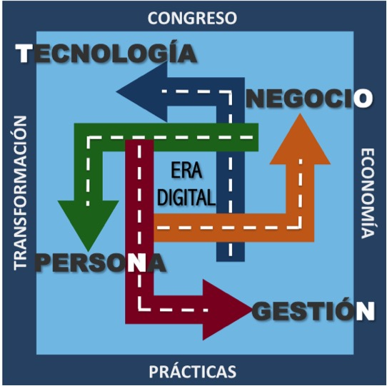 Conexión en streaming del Congreso Era Digital de itSMF